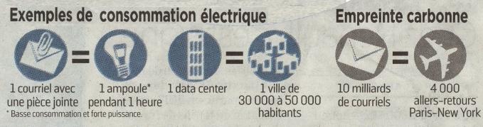 schéma publié par Le Parisien du 10 janvier 2017